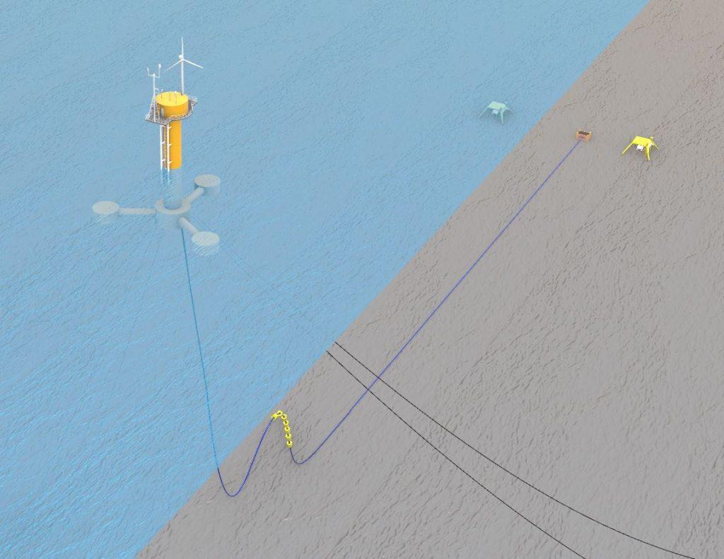 SBT Control Buoy